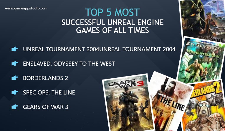 top 5 evergreen Unreal Engine games